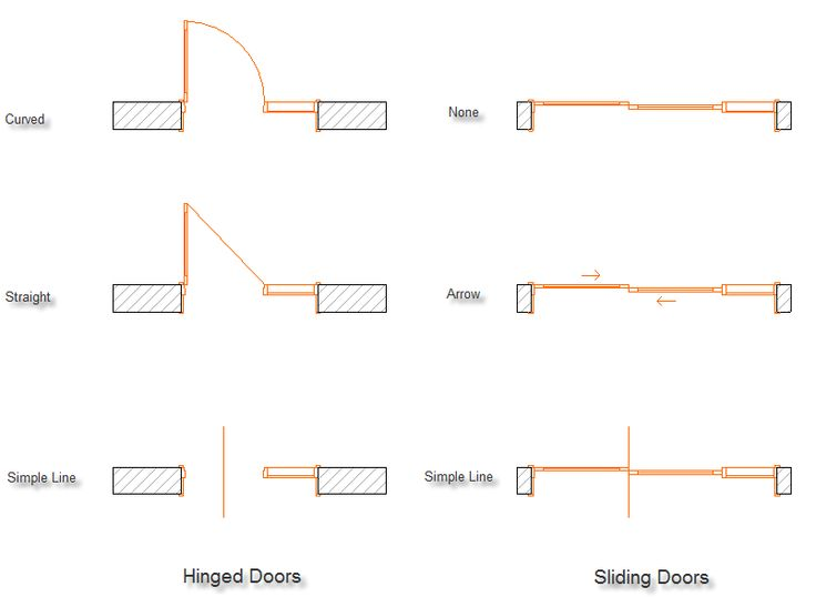 drafting automatic door in plan - Google Search | MobEx Project | Pinterest | Doors and Architectural drawings