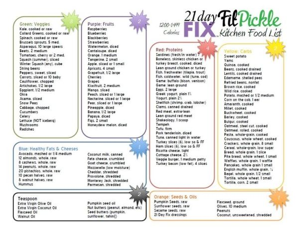 21 Day Fix Calorie Calculator Printable pdf: 21 day fix by jodie