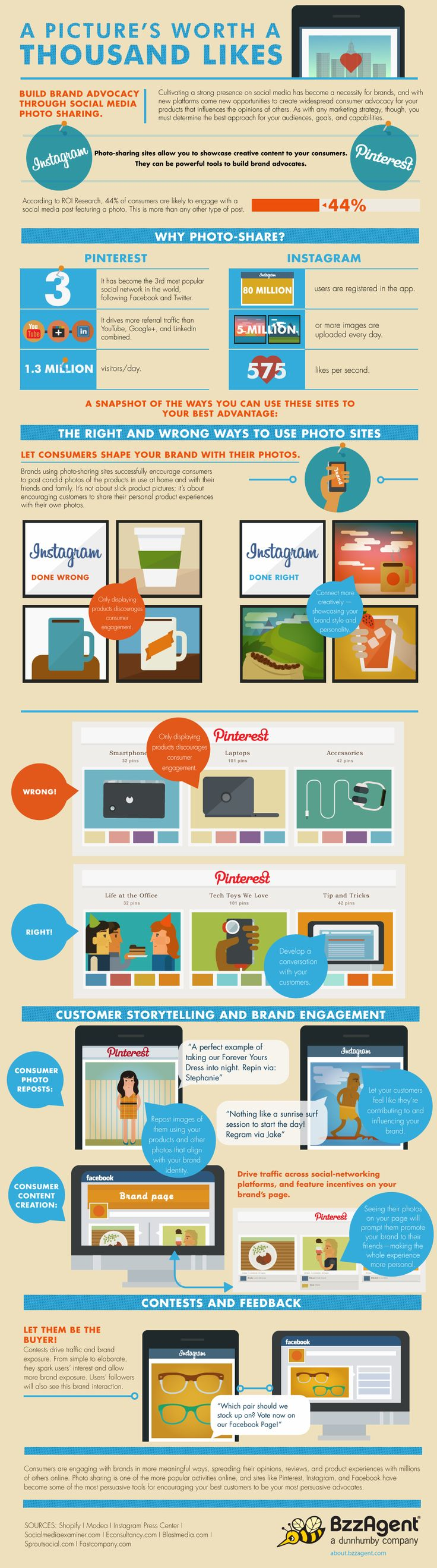 Building Brand Engagement With Photo Sharing on Instagram, Pinterest #Branding #Marketing #Infographic