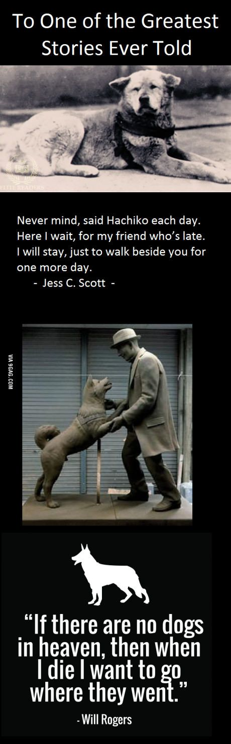 A Moment of Silence: Hachiko died on March 8, 1935.