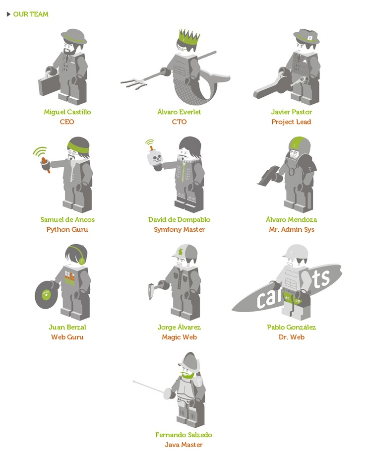 Lego characters redesign for Carriots.com's 'About us'