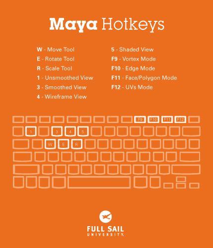 Maya shortcut keys pdf download