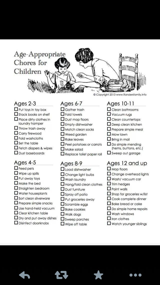 Chores for kids by age, neat idea. But I have never heard of disinfecting door knobs?