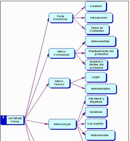 Auditoria Administrativa: Normas Internacionales para el ejercicio profesional de la Auditoria Interna (página 2) - Monografias.com