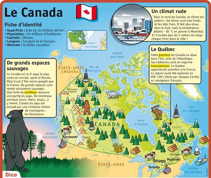 Fiche exposés : Le Canada