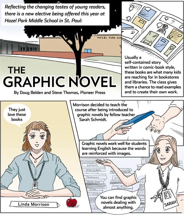 Media Tie In Graphic Novels: 1000+ Images About Graphic Novels On Pinterest