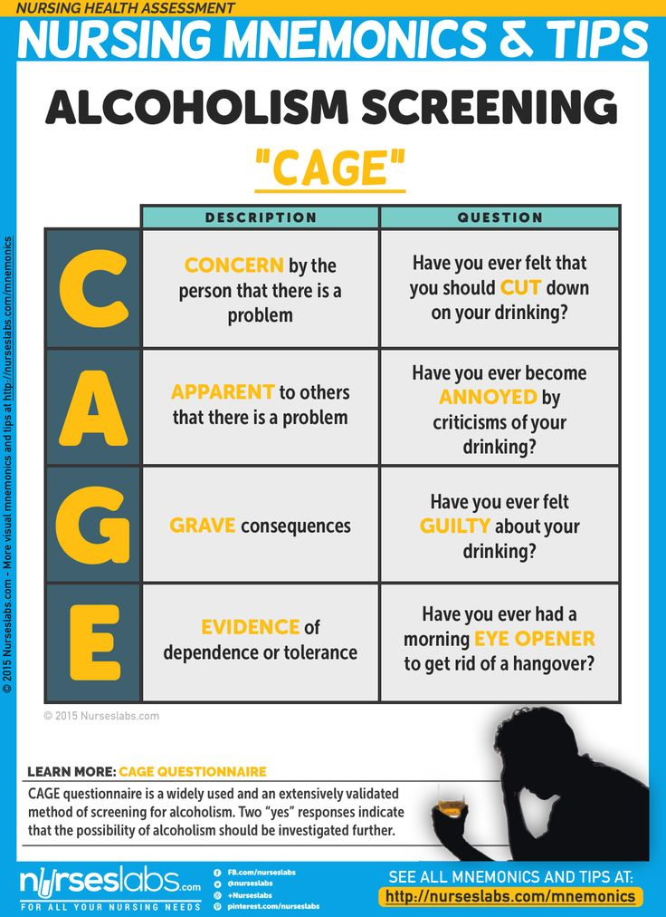 """Alcoholism Screening: """"CAGE""""  CAGE questionnaire is a widely used and an extensively validated method of screening for alcoholism.  Nursing Health Assessment Mnemonics & Tips: http://nurseslabs.com/nursing-health-assessment-mnemonics-tips/"""