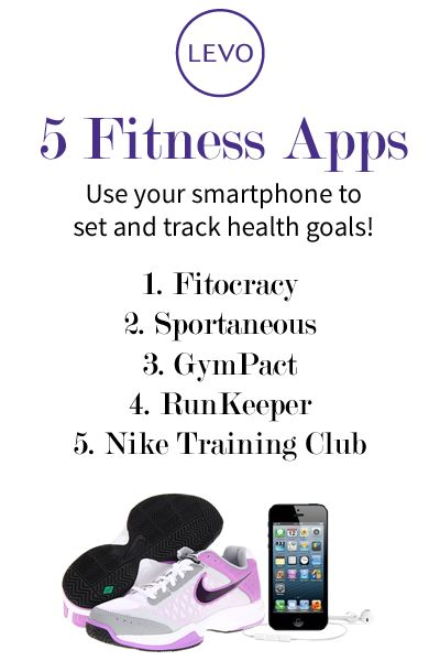 The Best Fitness Apps that Fit in Your Pocket & Keep You Healthy