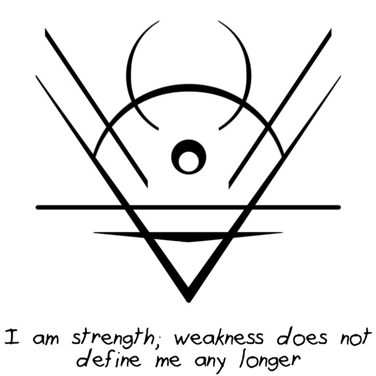 Strength And Weakness Symbols