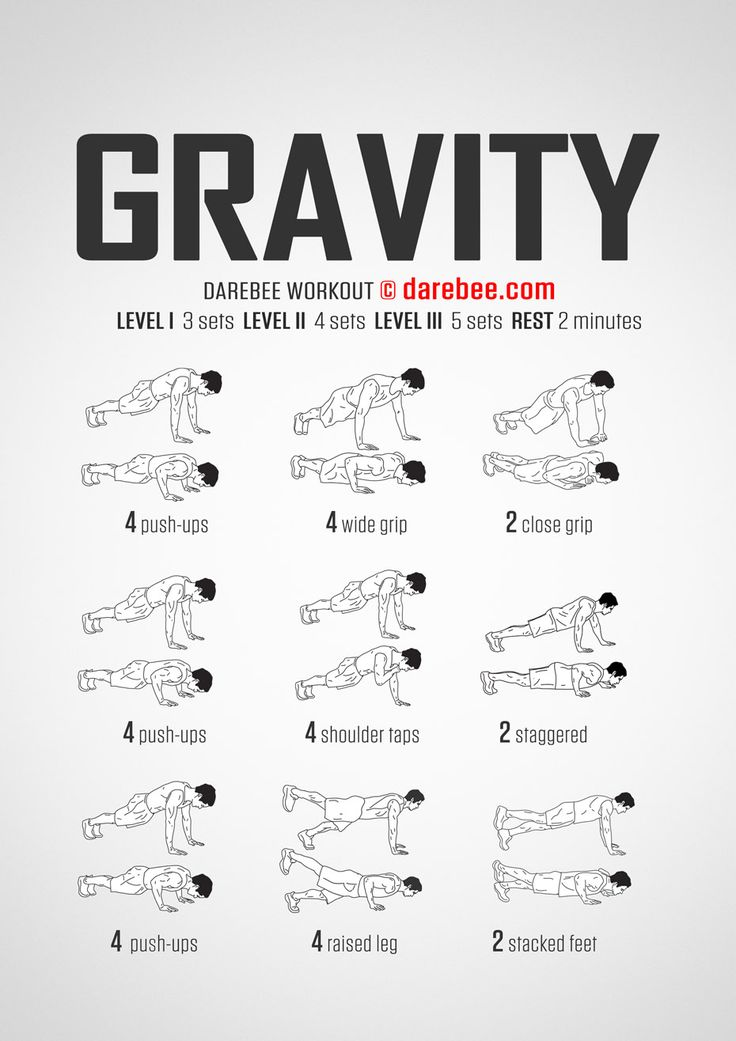 Gravity Workout (arms)
