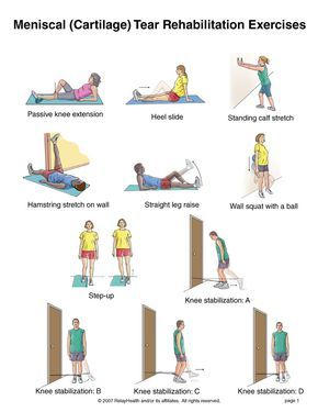 Exercícios para ruptura de menisco