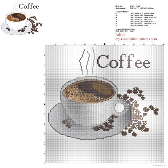Una taza de café caliente con el texto patron esquema punto de cruz (click to view)