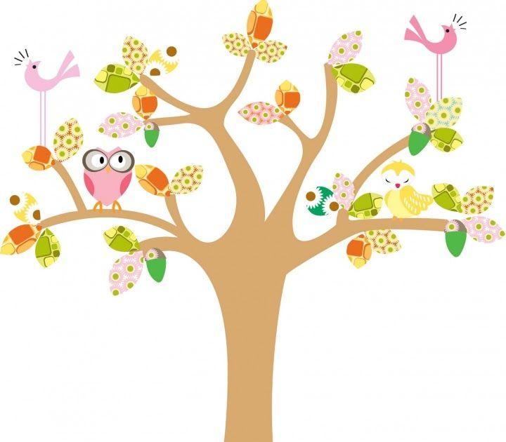 Unduh Gambar Pohon Lihat Seperti Apa Karakter Dan Kondisi Emosi Kamu Berdasarkan Pohon Pohon Sahabi Saksi Bisu Pertemuan Muhamma Menggambar Pohon Pohon Gambar