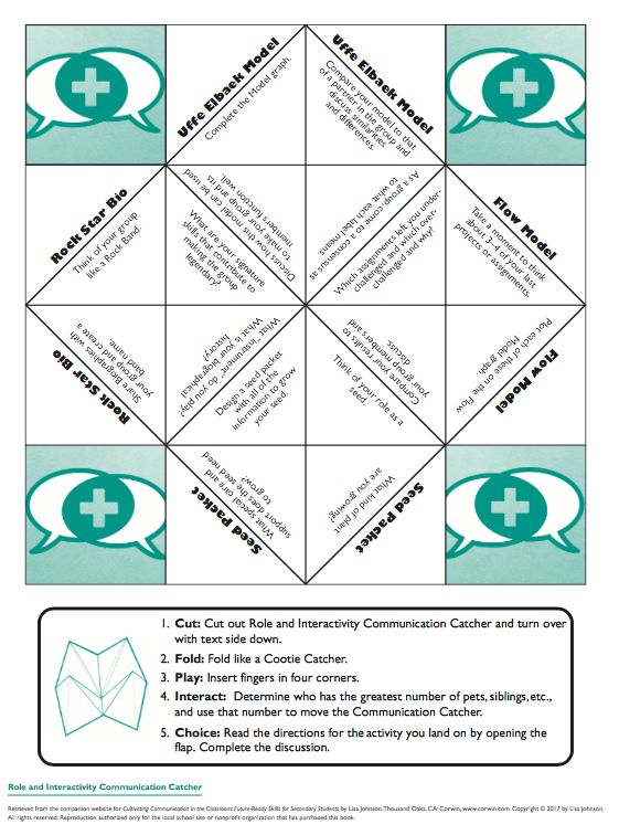 """Collaboration and Roles Cootie Catcher/Fortune Teller. FREE Download (Check out the Book """"Cultivating Communication in the Classroom"""" for more ways to use this tool.)"""