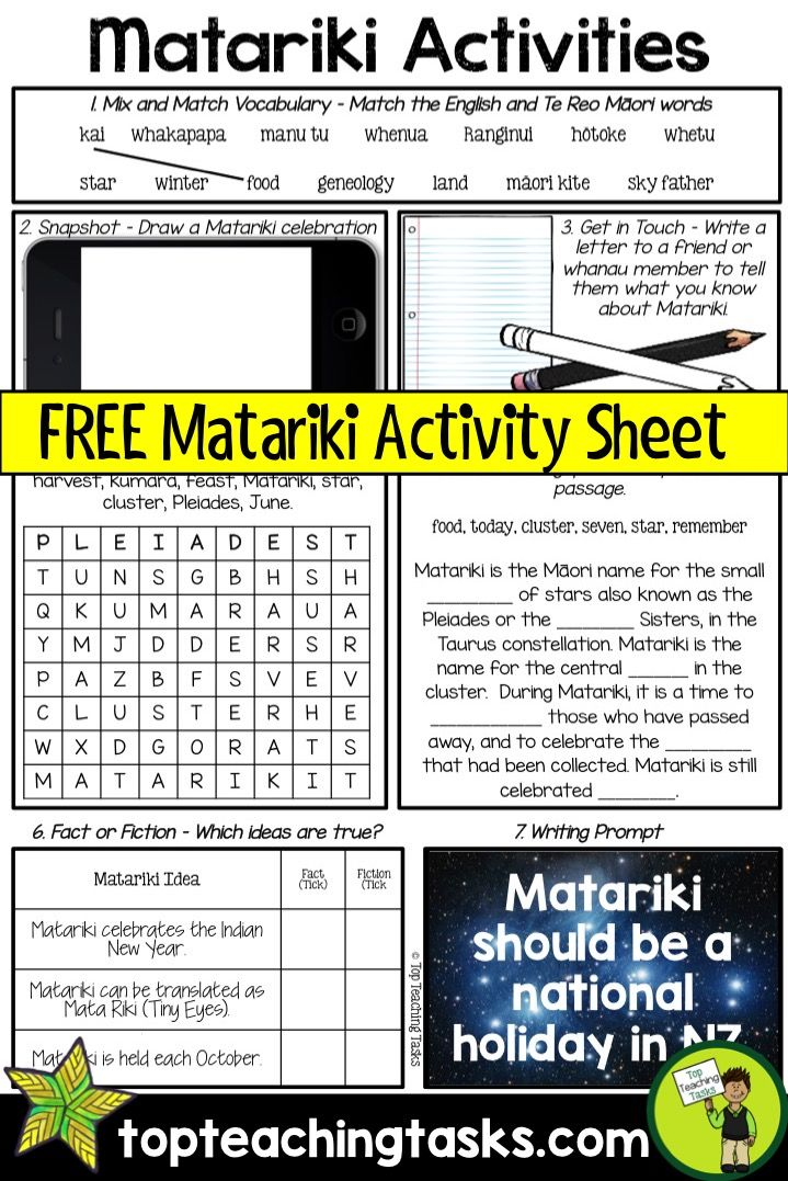 Help your students to learn about Matariki, the Māori New Year, and its significance to NZ (New Zealand) with this free activity sheet. It features seven activities on one page, and is ready to PRINT and GO! Activities included are: 1. Mix and Match Vocabulary 2. Snapshot - Visualising 3. Get in touch - Letter Writing 4. Word Find 5. Fill in the gaps - Cloze Activity 6. Fact or Fiction - True or False Activity 7. Matariki Writing Prompt An Answer Sheet is provided!