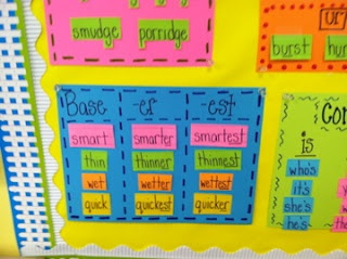 phonics anchor chart (use sticky notes)