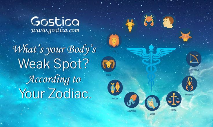 Medical Astrology is a term not very widely used lately, probably due to the amazing evolution of Western Medicine.