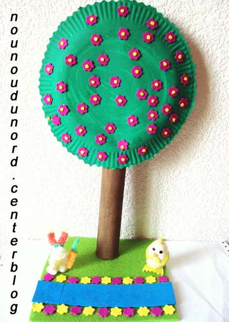 Spring Paper Plate Tree Craft by nounoudunord