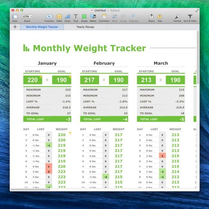 weight template
