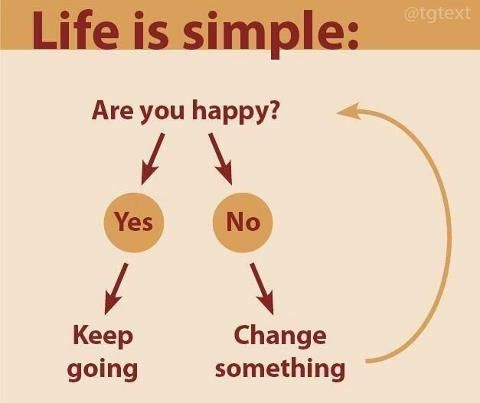 Life is Simple - Network Marketing