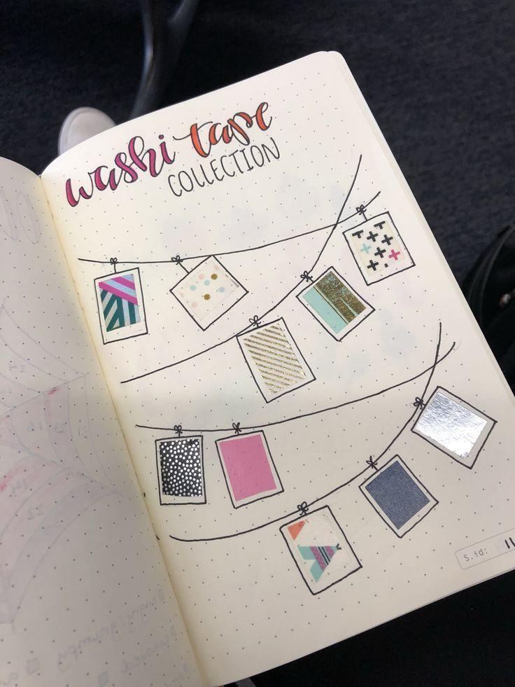 Bullet Journal Ideen für die ersten Seiten