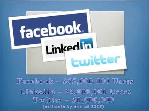 Social Media Marketing in 3 minutes #giveitthetime