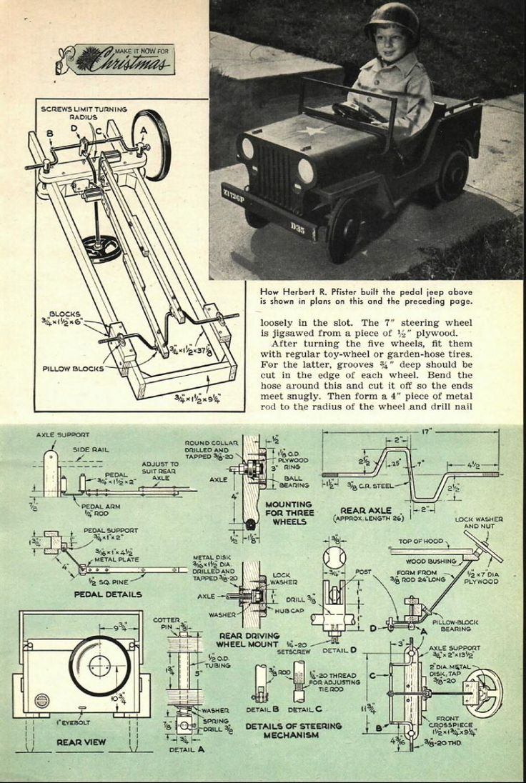 A Jeep For Your Young GI (1945)
