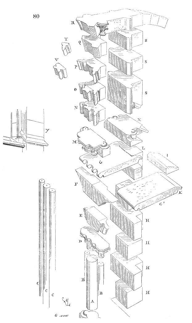 Les 25 meilleures id es de la cat gorie viollet le duc sur for Dictionnaire des architectes