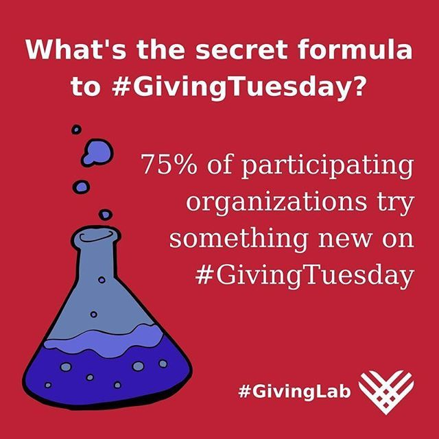 Want to know the secret formula to a successful #GivingTuesday?  It's all about experimentation!  According to our last survey, 75% of participating organizations used #GivingTuesday to try something new!  Learn more great tips and insights on the #GivingLab: http://www.givingtuesday.org/lab