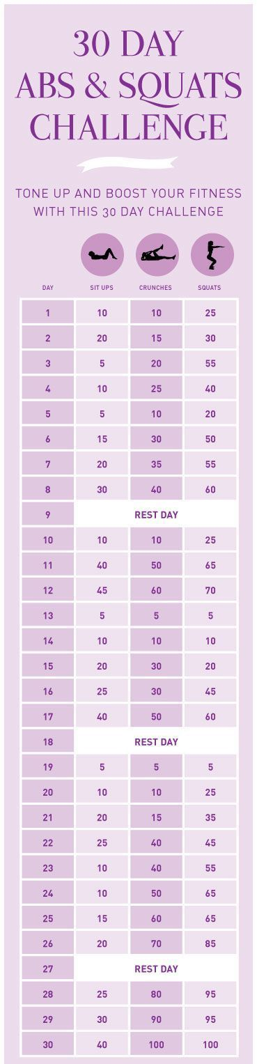 30 days abs and squat challenge that you must try – Toned Chick
