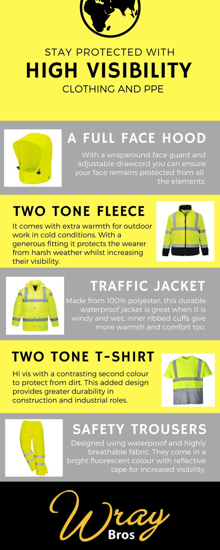 Featuring a #HiVis hood, vest, #fleece, jacket and trousers; our high visibility info graph gives you a taste of what we offer. Wray Bros provide a host of hi vis #workwear and #PPE for workers in the #building, #industrial and #construction #industry. Visit our website in the link below now for the best deals on #safety clothing.