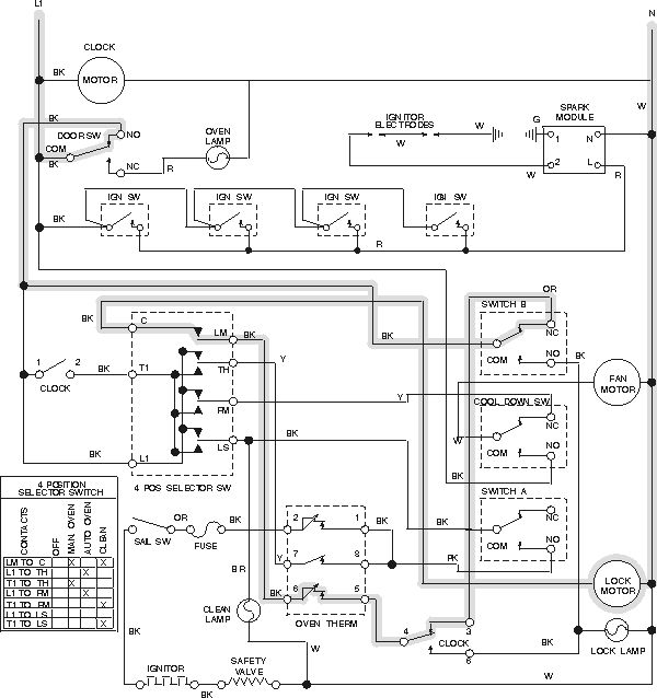 Oven Repair Circuit Electric stove, Electrical
