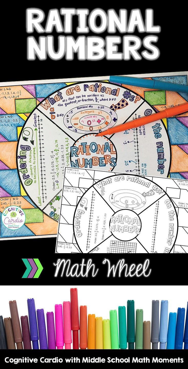 Rational Numbers Math Wheel Sixth grade math, Rational
