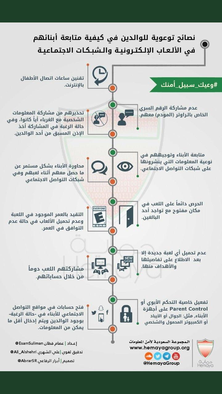Pin By Ayman Abed Alshareef On الامن والسلامة Graphic Design Map Map Screenshot
