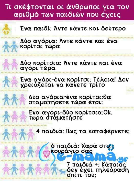 e-mama.gr | (Δεν) Είναι αγόρι! - e-mama.gr