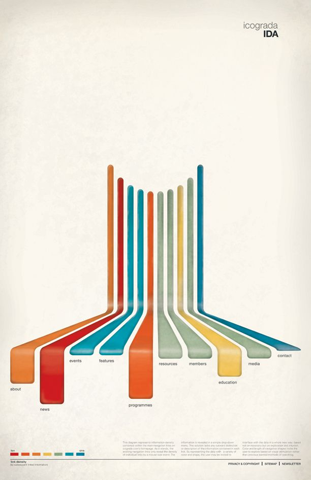 25 best creative graphs  u0026 charts images on pinterest