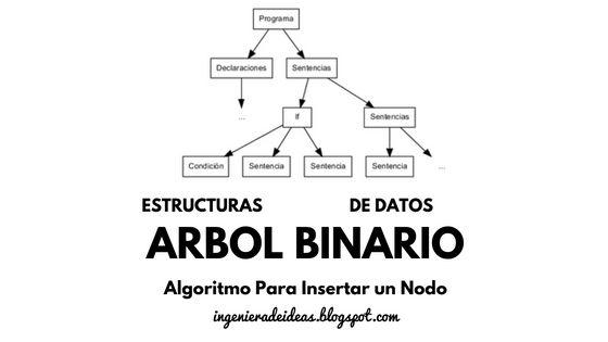 Algoritmo Para Insertar un Nodo en un Árbol Binario - Ingeniera de Ideas