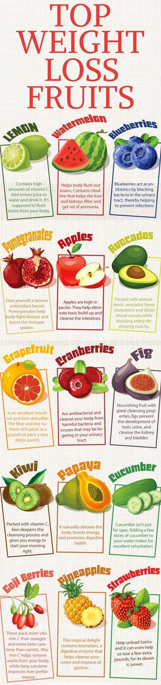 Wow! 31 Powerful Tips & Home Remedies for Fast Weight Loss