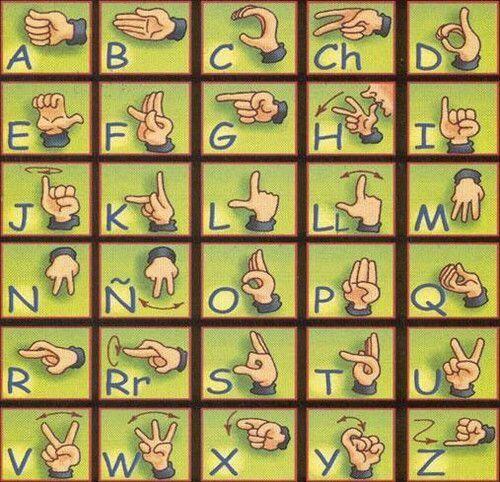 Aprender Lenguaje de Signos