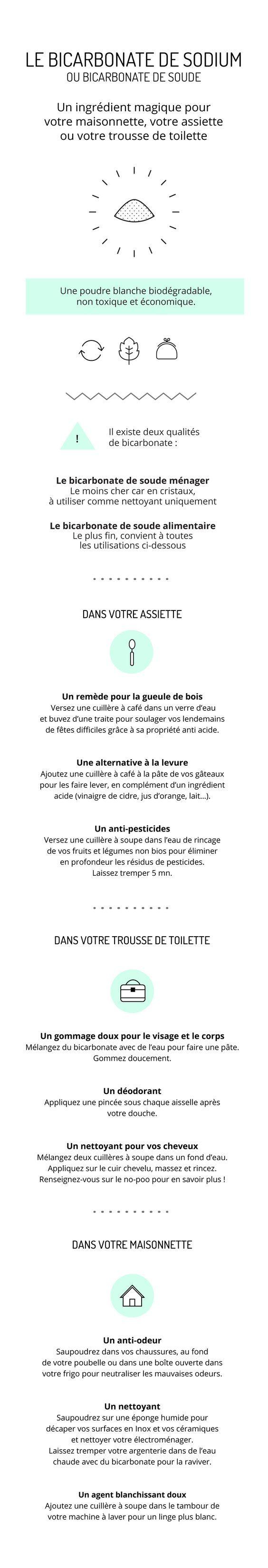 Le bicarbonate de soude / https://www.idecologie.net:
