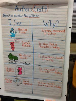 Mo Willem's Author's Craft