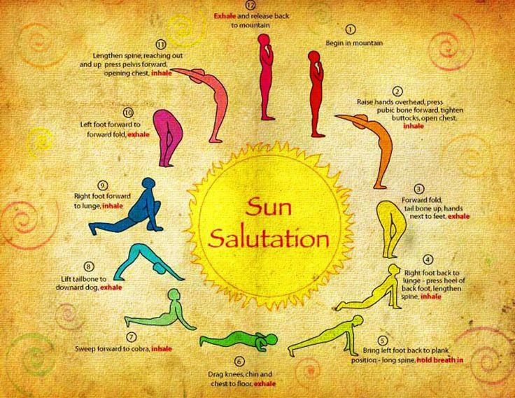 Etirements à faire tous les matins pour allonger notre vie //// La salutation du soleil