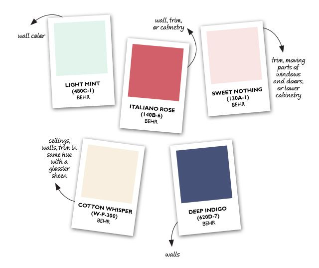 17 Best Ideas About Mint Paint Colors On Pinterest: 17 Best Ideas About True Colors Personality Test On