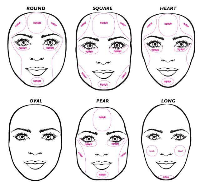 Contour You Face According To Your Face Shape | Beauty | Pinterest | Shape Face Shapes And Contours