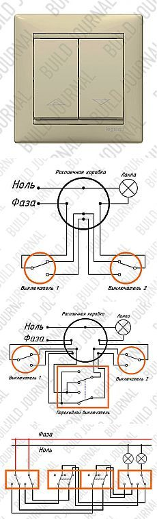Схема подключения проходного выключателя \\ Проходные выключатели – это устройства, позволяющие управлять общим источником освещения с двух и более мест. Они просто незаменимы для спален, длинных коридоров и, конечно же, лестниц. Это очень простое, но, в то же время, гениальное изобретение.