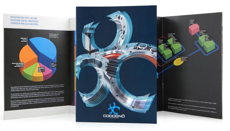 Codogno - Company Profile #design #industrial
