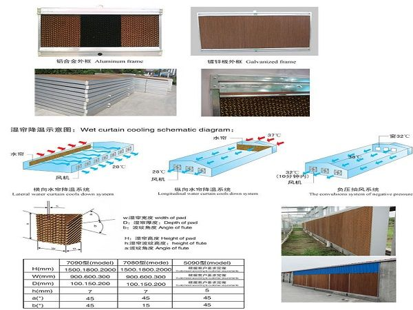 Cooling Pad Fan System Water Curtain System