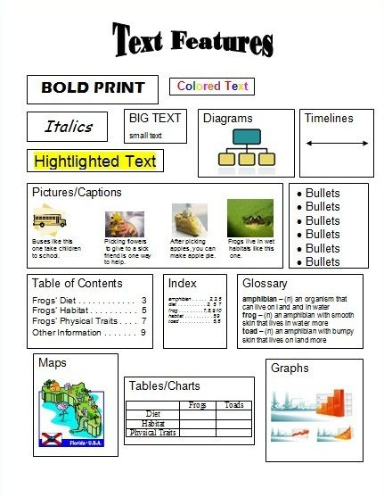 """(Nonfiction) """"Text Features"""" chart by ELA in the Middle."""