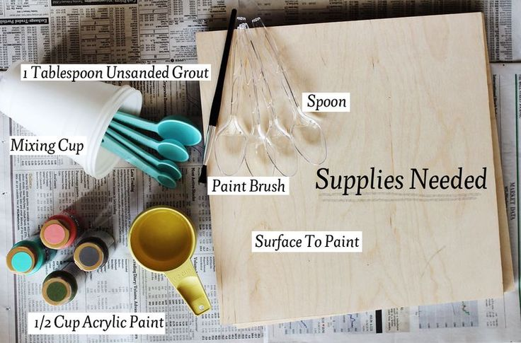 Make your own Chalboard paint