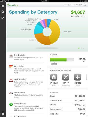 Dang! Nice job Mint! Your iPad app looks amazing!